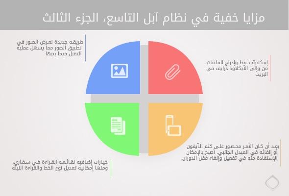 ios9_arabic