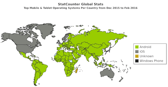 StatCounter OS Maps
