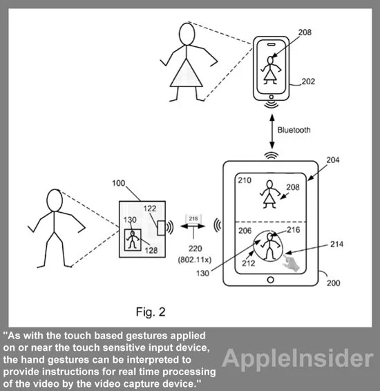 Apple exploring 3D gestures to control devices from a