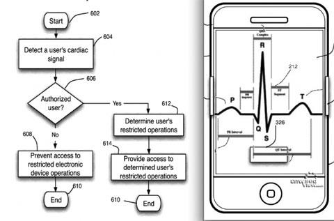 Nueva patente: iPhone que reconoce latidos de corazón en