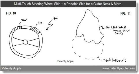 Apple patenta superficies multitáctiles en cualquier