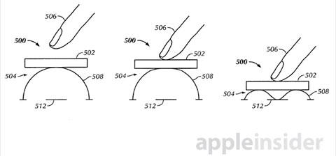 Nueva patente de Apple muestra sensores de presión en