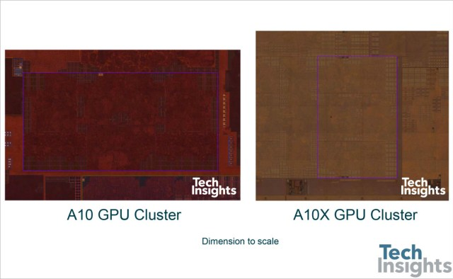 GPU del A10 y A10X
