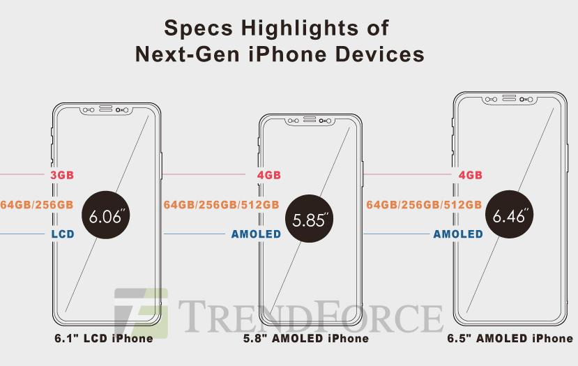 Los tres nuevos modelos de iPhone que Apple podría