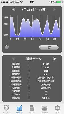 iPhoneの目覚ましアラームのアプリ!無料でオススメのもの-01