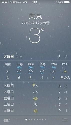 みぞれ混じりの雪の日