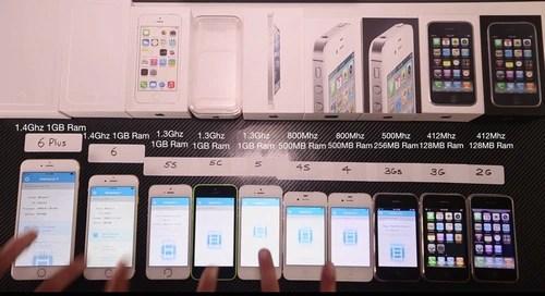 iPhoneのレスポンス速度を比較した動画を見て思ったこと04