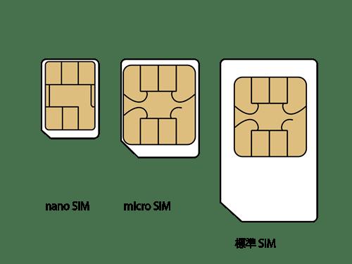 格安SIMカードには3つの種類がある?iPhoneに合う格安SIMの種類
