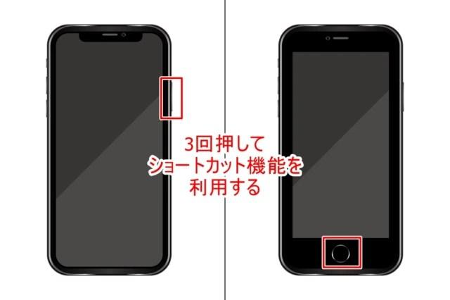iPhoneのアクセシビリティショートカット機能の利用方法