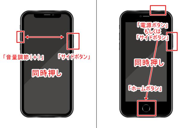 iPhoneの「スクリーンショット」の撮影方法