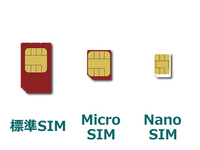 SIMカードのサイズ01