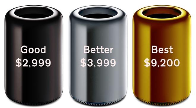 Mac-Pro-pricing[1]
