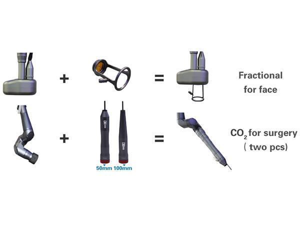 Laser CO2 fractionné portable FG 500-B
