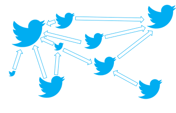 Twitter is Google for Educators