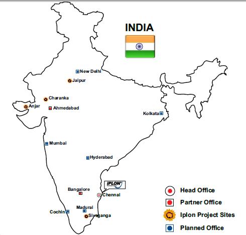 iPLON India