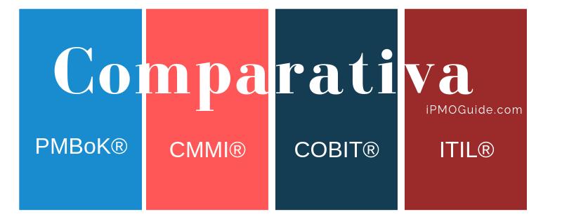 Comparativa – PMBOK, CMMI, COBIT, ITIL