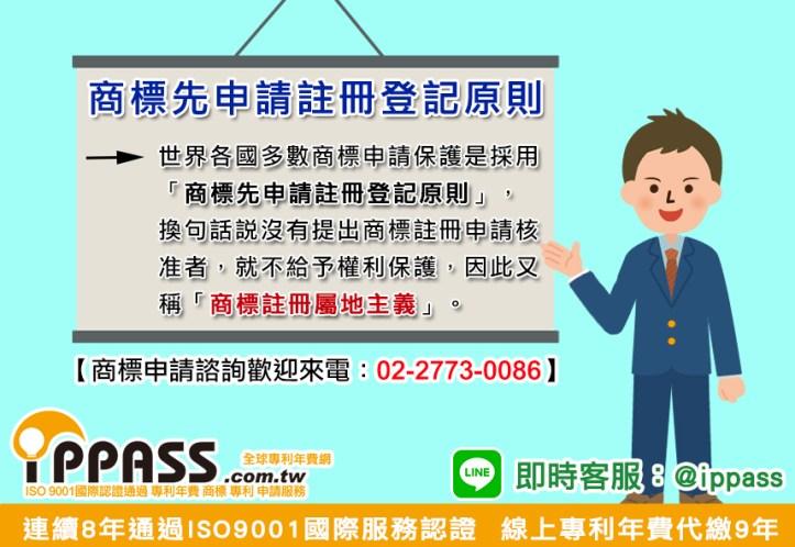 商標檢索的重要性 – ippass 全球首家專利年費線上代繳機構