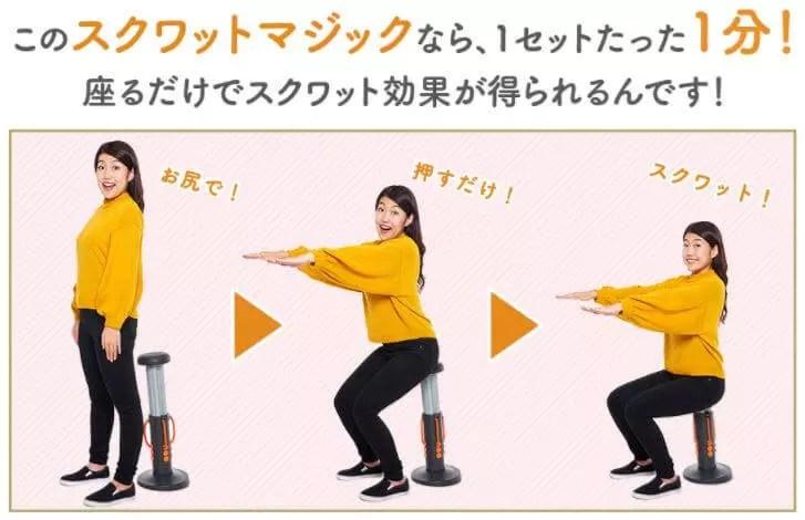 このスクワットマジックなら、1セット1分!座るだけでスクワット効果が得られます