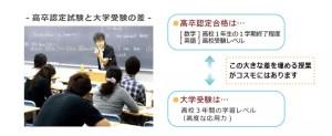 河合塾COSMOはサポート校と予備校の画像