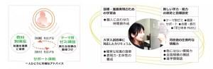 河合塾COSMOのカリキュラムの画像