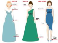 Etiketa Slvnostn Podujatia Dress Code - Spolonos
