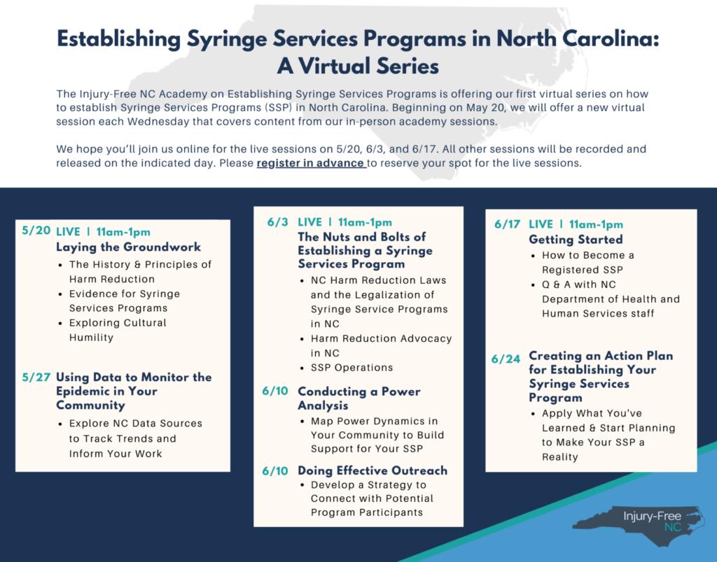 Establishing Syringe Services Programs In North Carolina