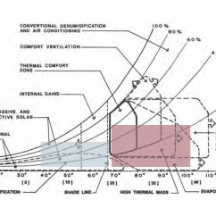 Winter In Space Diagram Dimmer Switch Wiring Manual Irene Preciado Systems Sites And Buildings Fall 2012