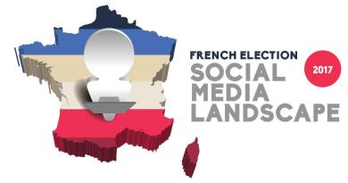 French Election Social Media Landscape
