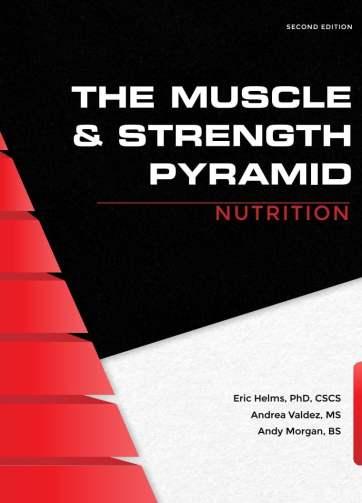 The Muscle and Strength Pyramid: Nutrición (Las pirámides de nutrición y entrenamiento)