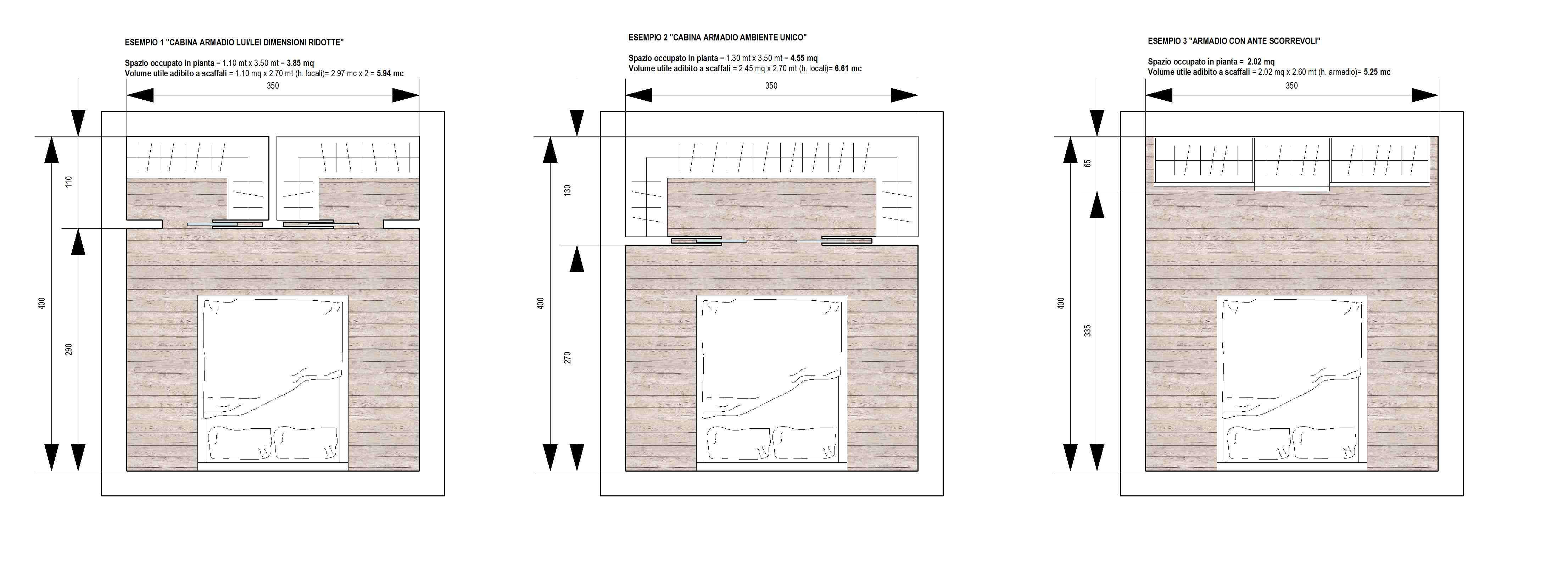 La cabina armadio  I PROVINCIALI FANNO CASA