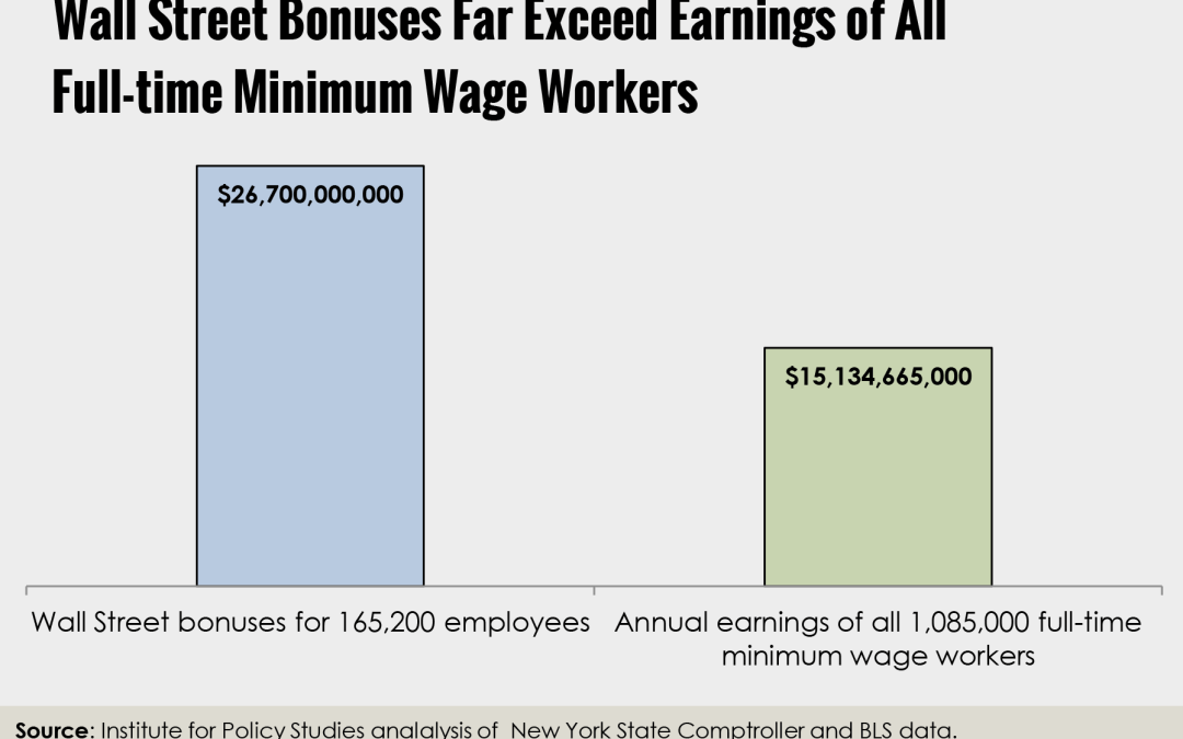 Wall Street Bonuses and the Minimum Wage