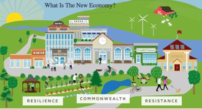 Webinar: How to Measure Progress? Replacing GDP