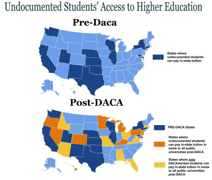 Undocumented Students' Access to Higher Education