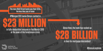 CashingInOnTheCrisis Graphic 4