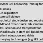 Proposal for Academic Physician Fellowship Training Program in Stem Cell-based Cellular and Regenerative Medicine