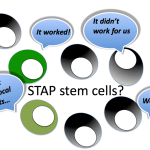 Invitation to crowdsource STAP stem cell follow up data here