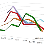 Week 5 STAP cell poll: still largely skeptical readership