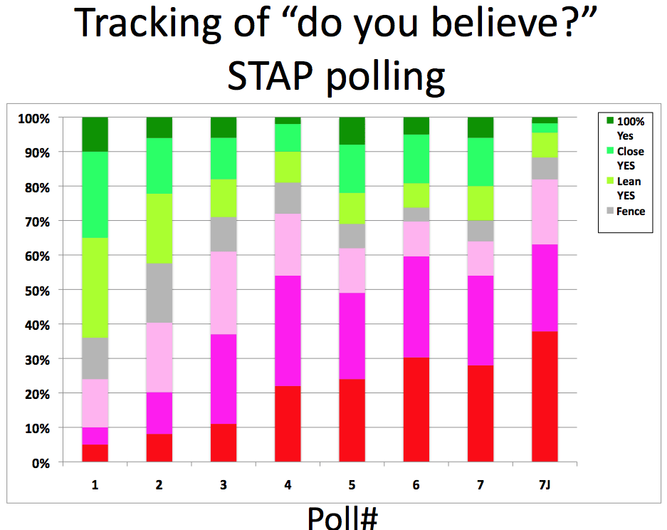 STAP-poll-7