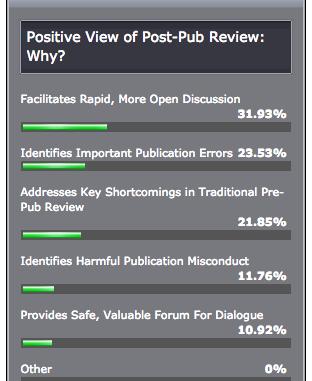 Post-Pub Review