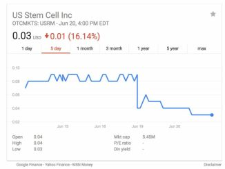 US Stem Cell Inc.