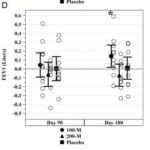 Stem cells for the flu? Pondering PR email, frailty data from Longeveron