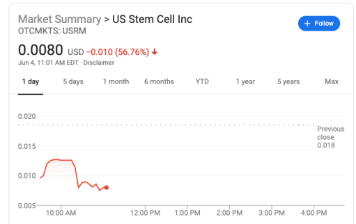 USRM U.S. Stem Cell stock