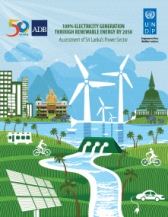 Assessment of Sri Lank's Power Sector
