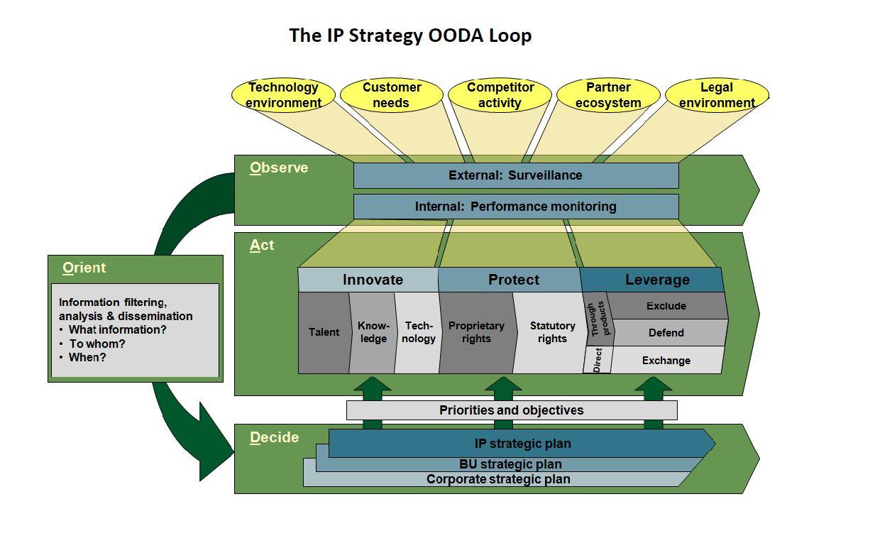 est 3 smoke detector wiring diagram dna ladder performance loop graphic elsavadorla