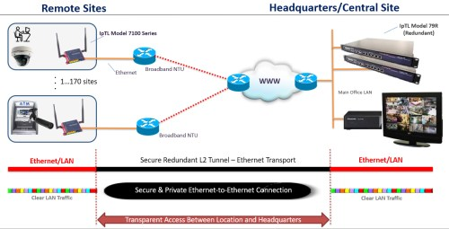 small resolution of ethernet lan diagram