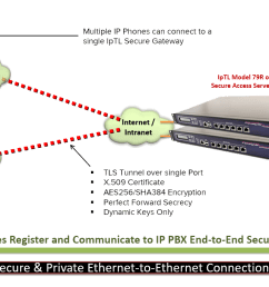 get ethernet extenders active active full mesh with active passive cell failover restore [ 1465 x 683 Pixel ]