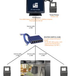 b tips about setup printers [ 1000 x 1300 Pixel ]