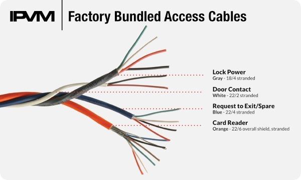 access control cabling tutorial