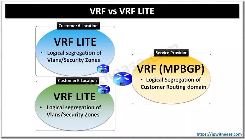 VRF VS VFR LITE