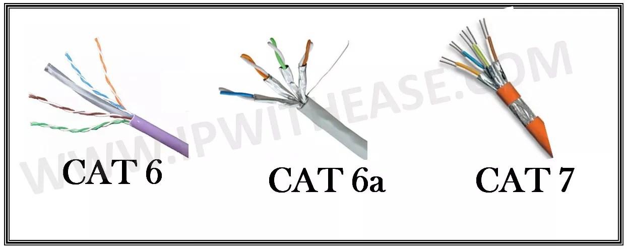 cat6 vs cat6a